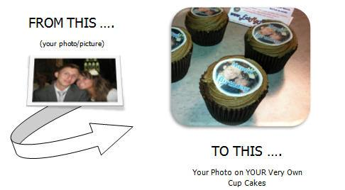 your photos printed for you own cup cakes